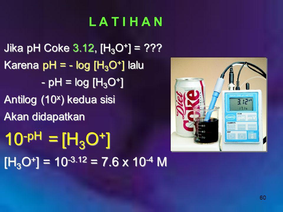 10-pH = [H3O+] L A T I H A N [H3O+] = 10-3.12 = 7.6 x 10-4 M